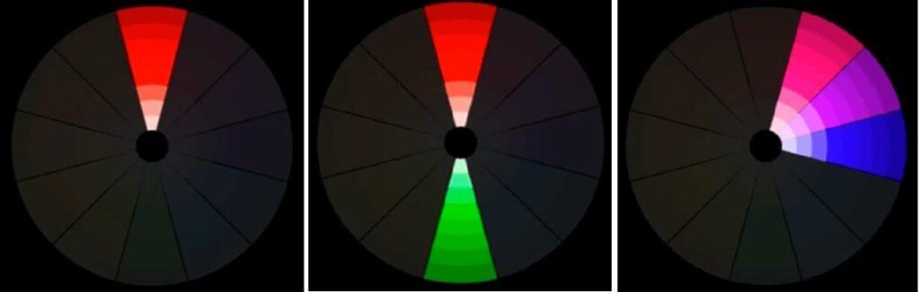 цвет для вывески магазина продукты